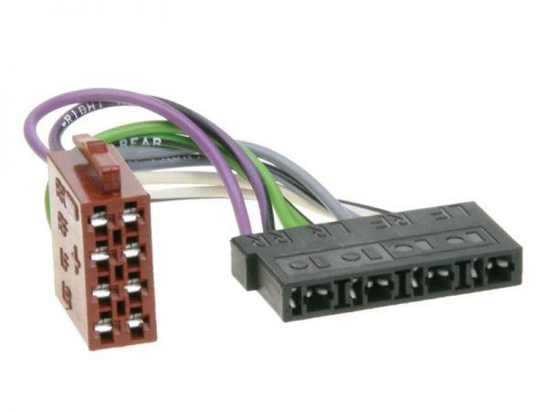 Lautsprecheradapter DIN/ISO, 4-Kanal